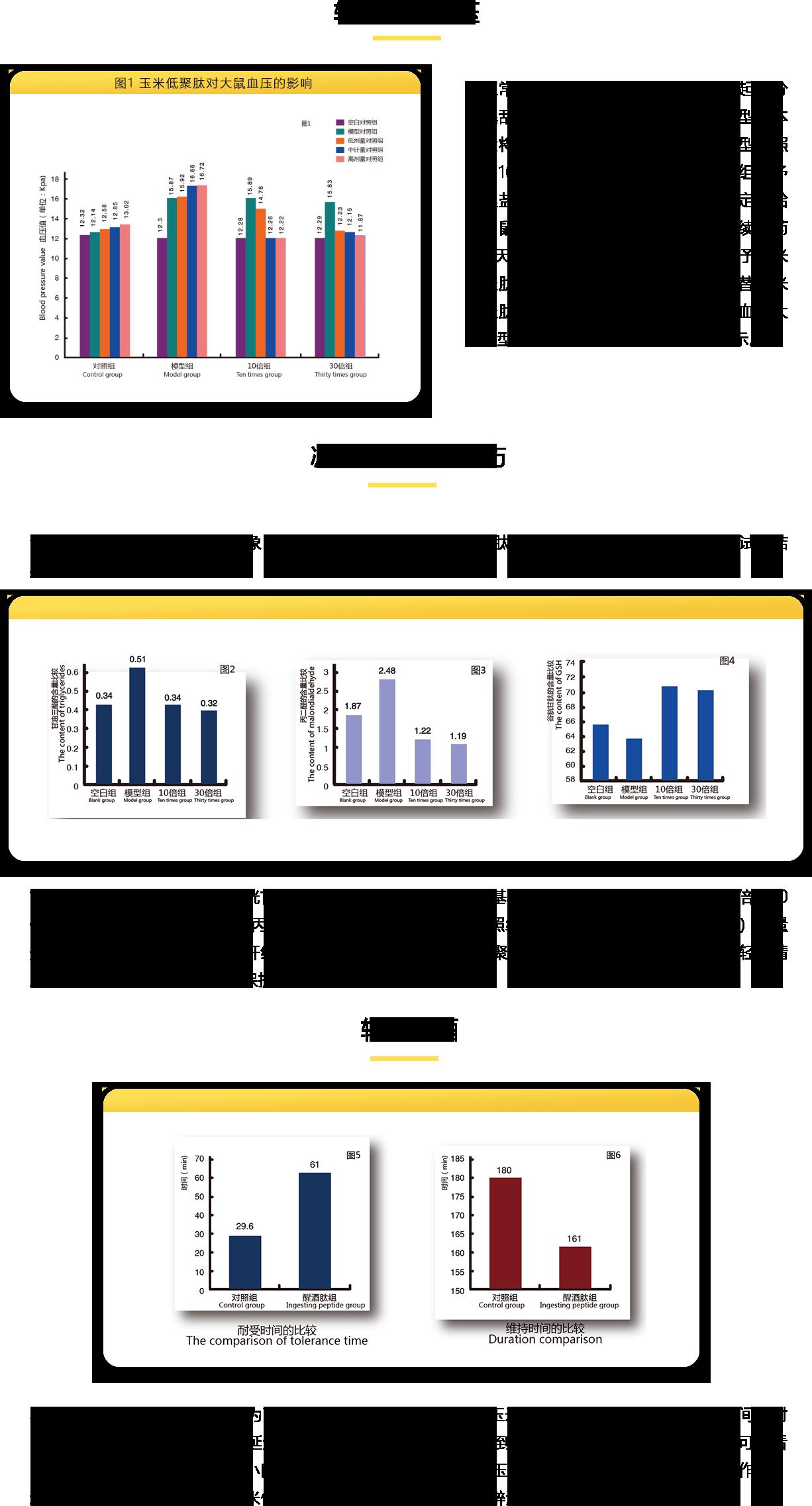 玉米低聚肽oem代工